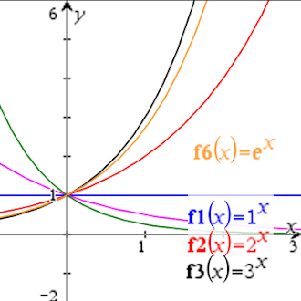 exponential_e